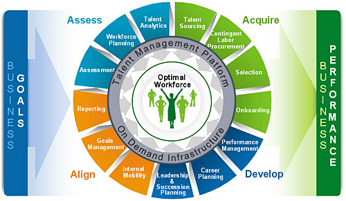 introduction to maangement Introduction to management organizations pervade every aspect of our lives organizations seem to be everywhere we are born in organizations, educated by organizations, and most of us.