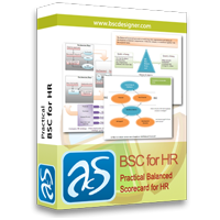 BSC Toolkit for HR includes Scorecards, HR Templates and HR Guides