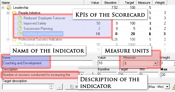 Balanced Scorecard BSC Metrics for HR – Scoreboard Sample