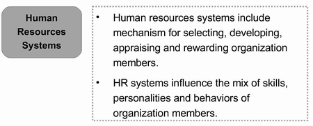 What is HR?