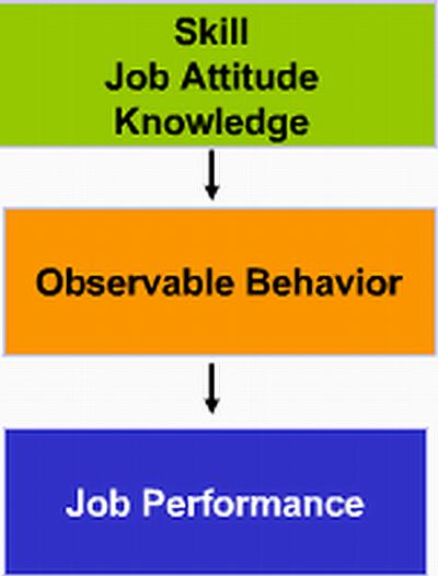 HR ratios